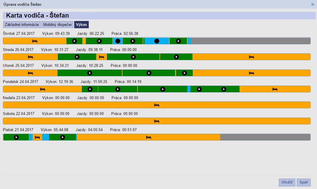 Dispecer Sk Vykon Vodica Z Tachografu V Karte Vodica
